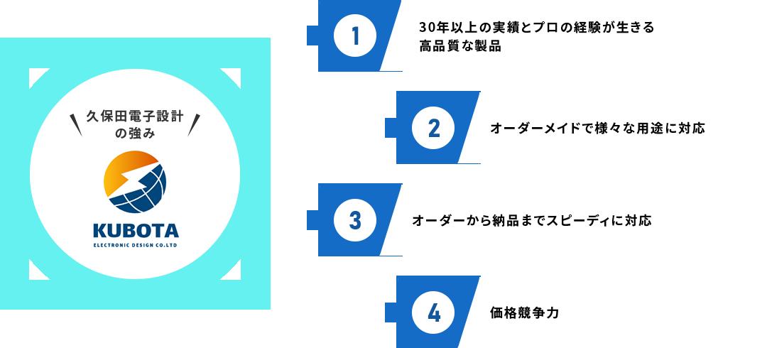 久保田電子設計 の強み